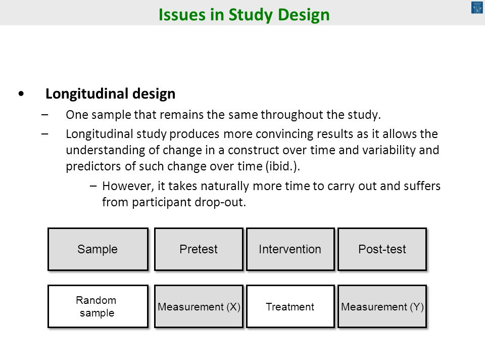 Longitudinal design –One sample that remains the same throughout the study. –Longitudinal study produces more convincing results as it allows the unde