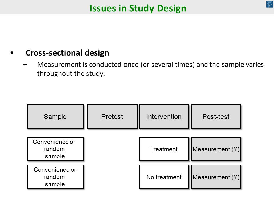 Cross-sectional design –Measurement is conducted once (or several times) and the sample varies throughout the study.