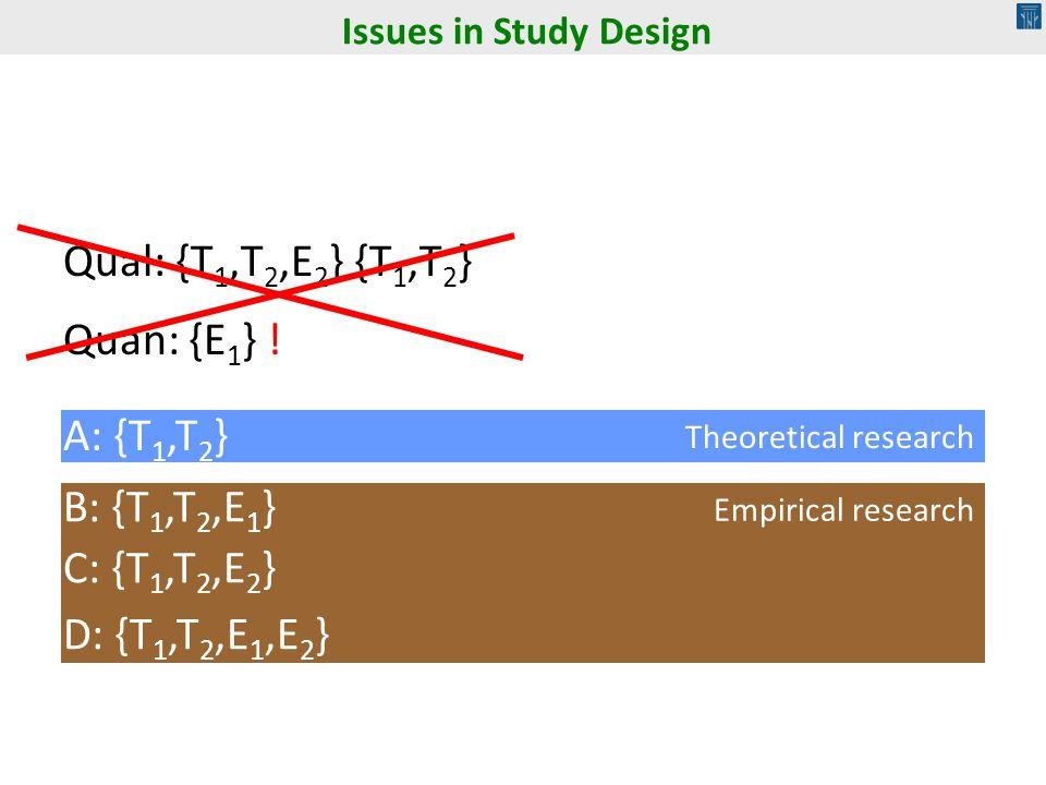 Qual: {T 1,T 2,E 2 } {T 1,T 2 } Quan: {E 1 } ! Theoretical research Empirical research A: {T 1,T 2 } B: {T 1,T 2,E 1 } C: {T 1,T 2,E 2 } D: {T 1,T 2,E