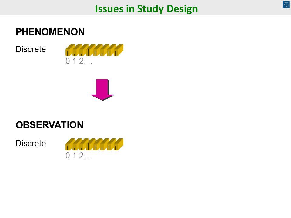 Discrete 0 1 2,.. PHENOMENON OBSERVATION Discrete 0 1 2,.. Issues in Study Design