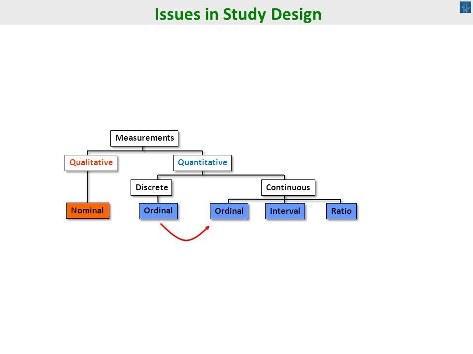 Measurements Quantitative Qualitative Discrete Nominal Continuous Ordinal Interval Ratio Issues in Study Design