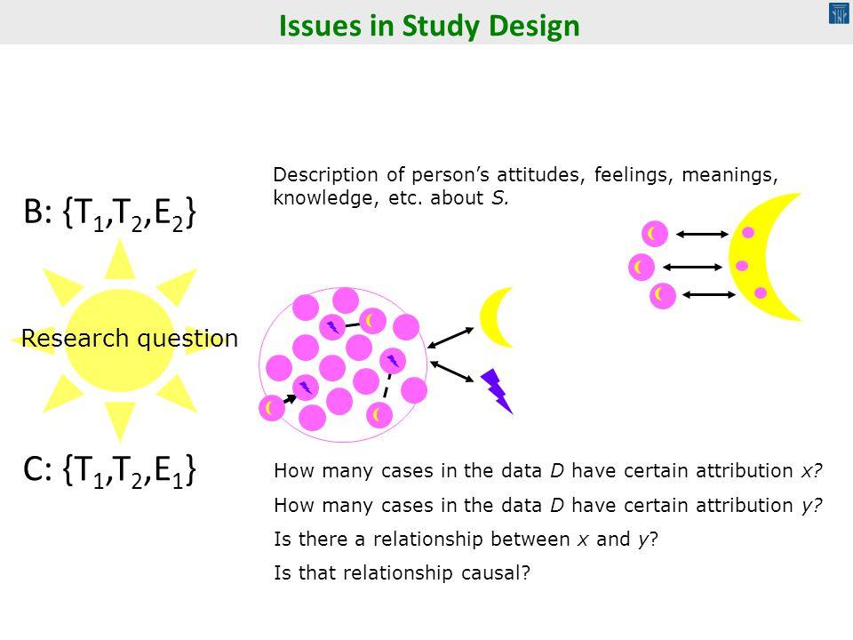 B: {T 1,T 2,E 2 } C: {T 1,T 2,E 1 } Research question Description of persons attitudes, feelings, meanings, knowledge, etc.