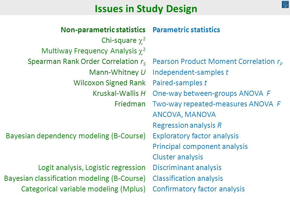 Non-parametric statistics Chi-square 2 Multiway Frequency Analysis 2 Spearman Rank Order Correlation r S Mann-Whitney U Wilcoxon Signed Rank Kruskal-Wallis H Friedman Bayesian dependency modeling (B-Course) Logit analysis, Logistic regression Bayesian classification modeling (B-Course) Categorical variable modeling (Mplus) Parametric statistics Pearson Product Moment Correlation r P Independent-samples t Paired-samples t One-way between-groups ANOVA F Two-way repeated-measures ANOVA F ANCOVA, MANOVA Regression analysis R Exploratory factor analysis Principal component analysis Cluster analysis Discriminant analysis Classification analysis Confirmatory factor analysis Issues in Study Design