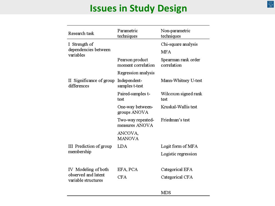 Issues in Study Design