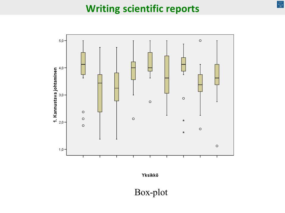 Box-plot Writing scientific reports