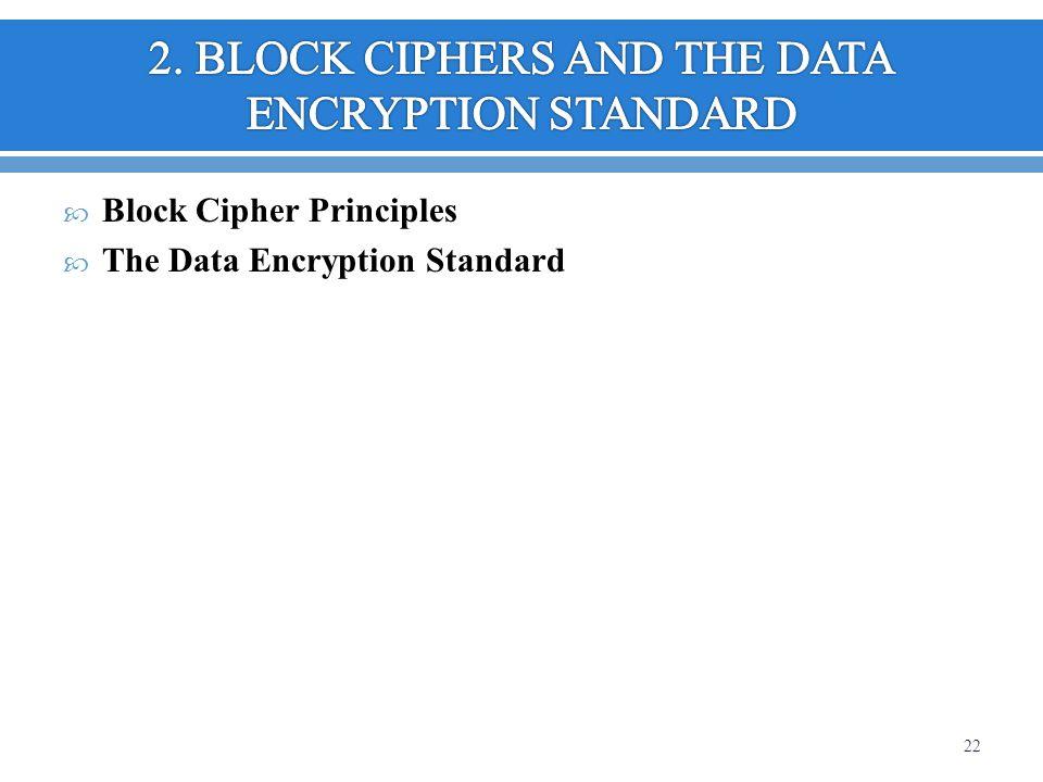 Block Cipher Principles The Data Encryption Standard 22