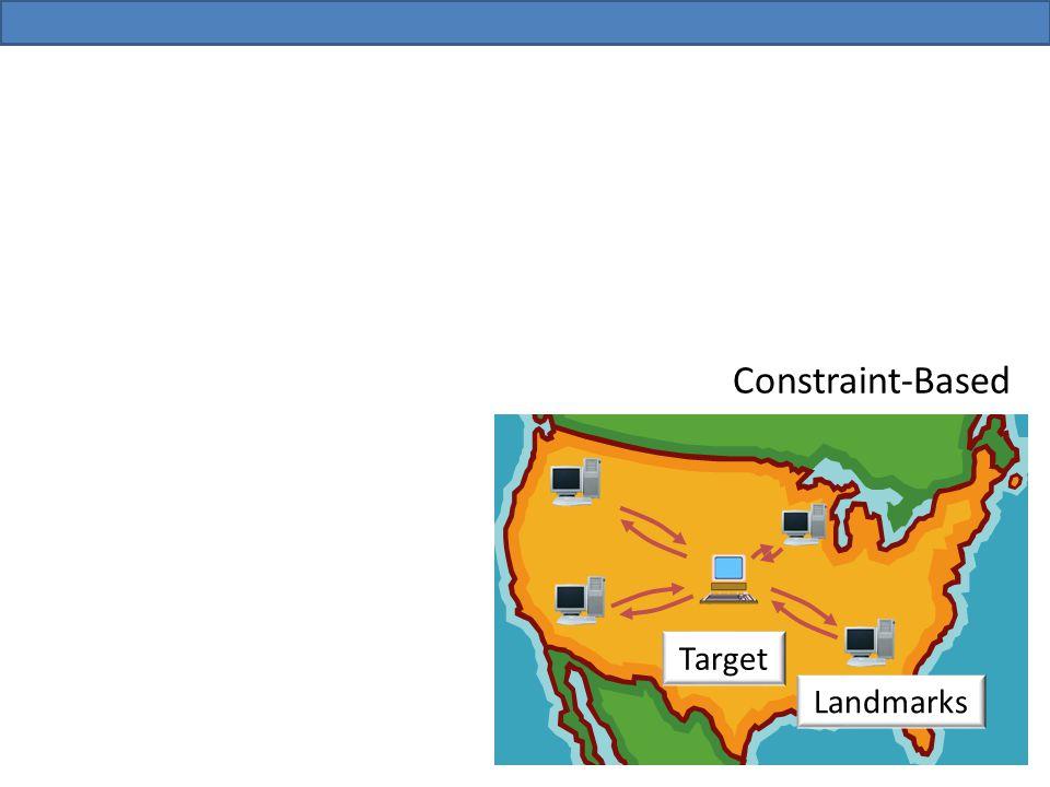 Constraint-Based Target Landmarks