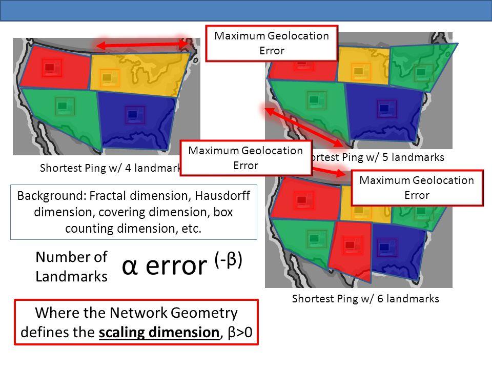 Shortest Ping w/ 6 landmarks Shortest Ping w/ 5 landmarks Background: Fractal dimension, Hausdorff dimension, covering dimension, box counting dimension, etc.