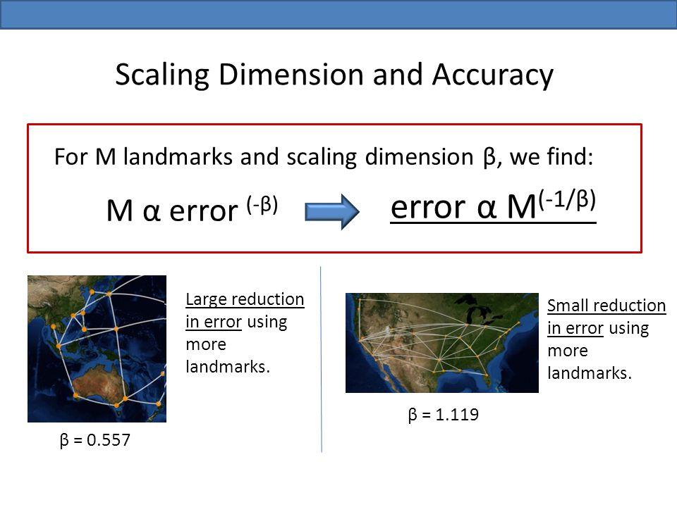 error α M (-1/β) For M landmarks and scaling dimension β, we find: β = 0.557 Large reduction in error using more landmarks.
