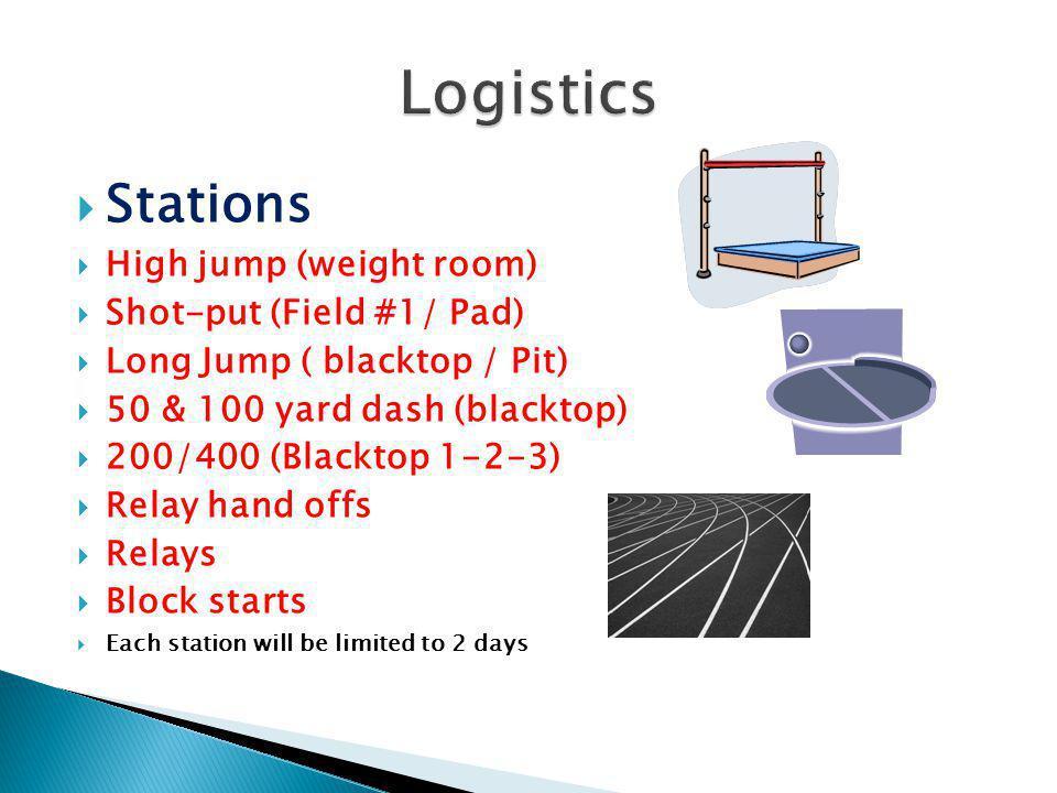 Stations High jump (weight room) Shot-put (Field #1/ Pad) Long Jump ( blacktop / Pit) 50 & 100 yard dash (blacktop) 200/400 (Blacktop 1-2-3) Relay han