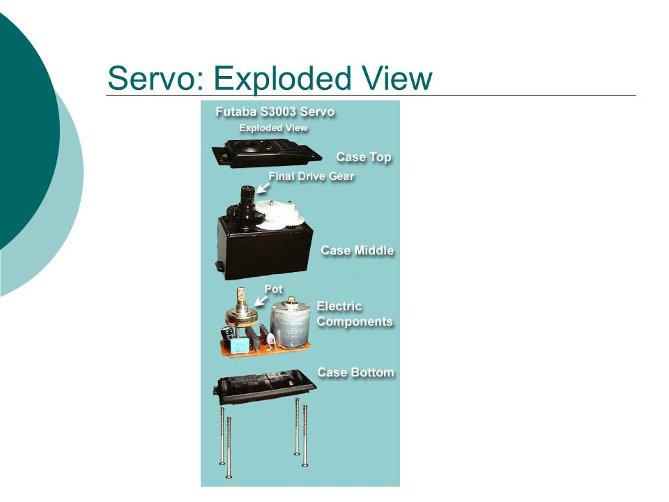 Servo: Exploded View