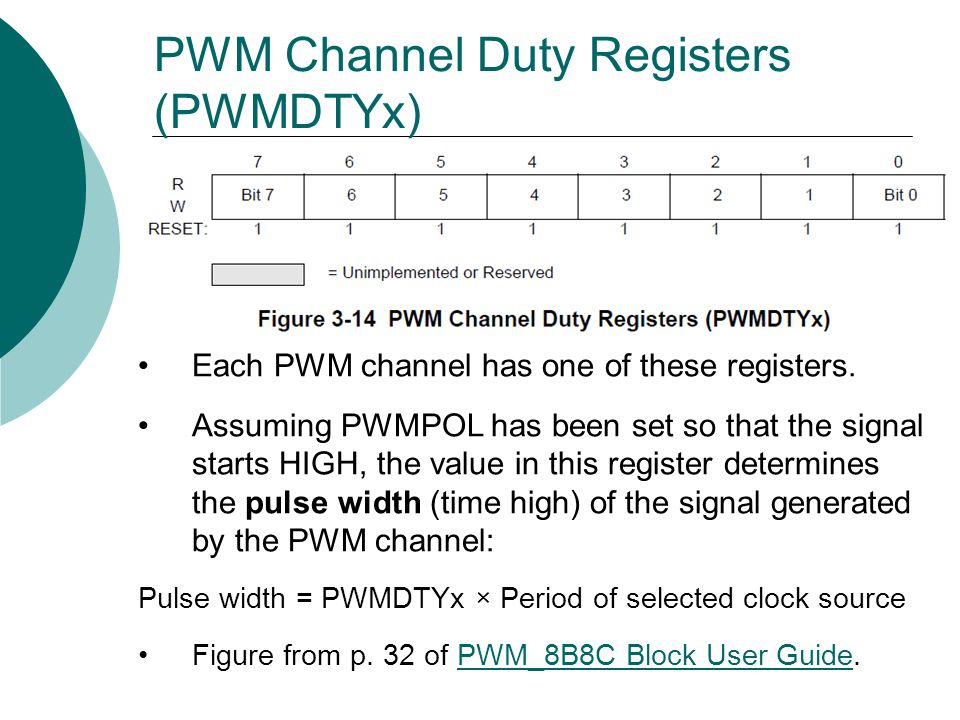 PWM Channel Duty Registers (PWMDTYx) Each PWM channel has one of these registers.