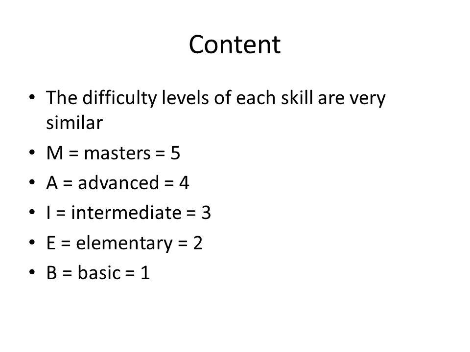 Content The difficulty levels of each skill are very similar M = masters = 5 A = advanced = 4 I = intermediate = 3 E = elementary = 2 B = basic = 1