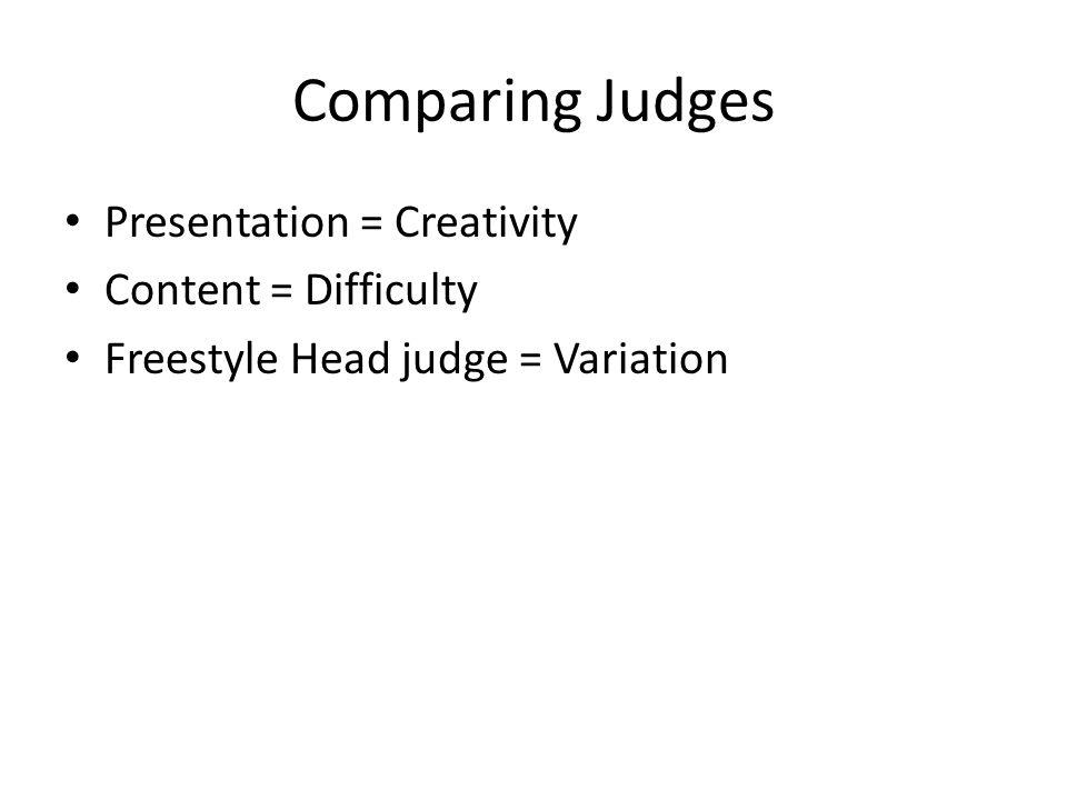 Comparing Judges Presentation = Creativity Content = Difficulty Freestyle Head judge = Variation