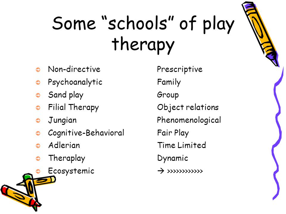 Some schools of play therapy Non-directive Prescriptive PsychoanalyticFamily Sand playGroup Filial TherapyObject relations JungianPhenomenological Cog