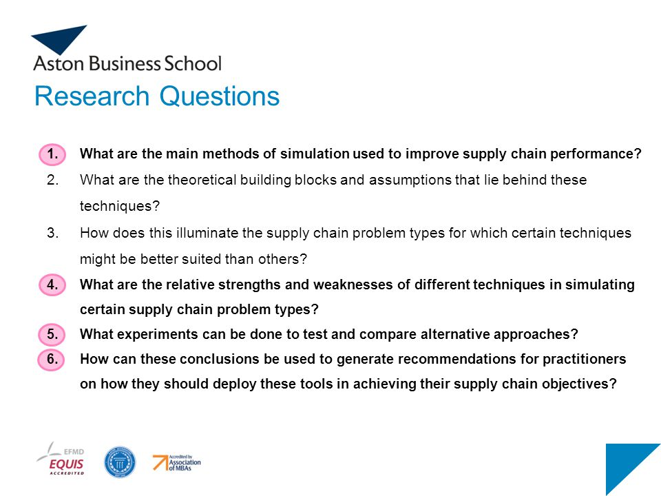 Research Questions 1.What are the main methods of simulation used to improve supply chain performance.