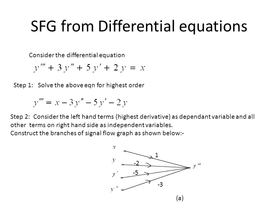SFG from Differential equations Consider the differential equation Step 2: Consider the left hand terms (highest derivative) as dependant variable and