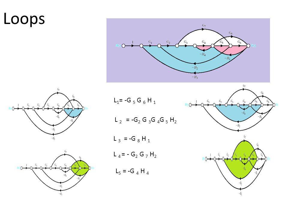 L 5 = -G 4 H 4 L 1 = -G 5 G 6 H 1 L 3 = -G 8 H 1 L 2 = -G 2 G 3 G 4 G 5 H 2 L 4 = - G 2 G 7 H 2 Loops