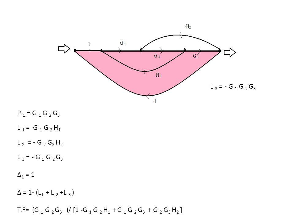 L 3 = - G 1 G 2 G 3 P 1 = G 1 G 2 G 3 L 1 = G 1 G 2 H 1 L 2 = - G 2 G 3 H 2 L 3 = - G 1 G 2 G 3 1 = 1 = 1- (L 1 + L 2 +L 3 ) T.F= (G 1 G 2 G 3 )/ [1 -G 1 G 2 H 1 + G 1 G 2 G 3 + G 2 G 3 H 2 ]