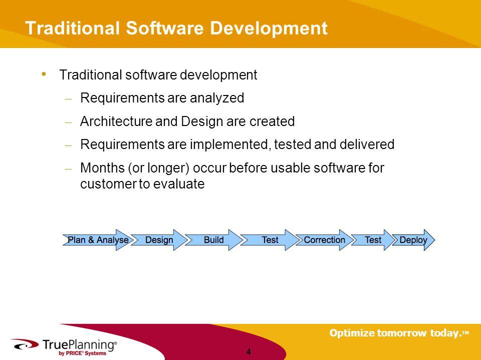 Optimize tomorrow today. TM Development Team Complexity 25