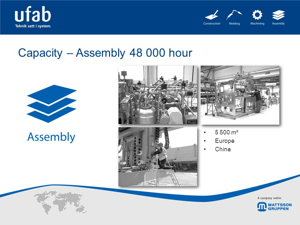 Capacity – Assembly 48 000 hour 5 500 m² Europe China