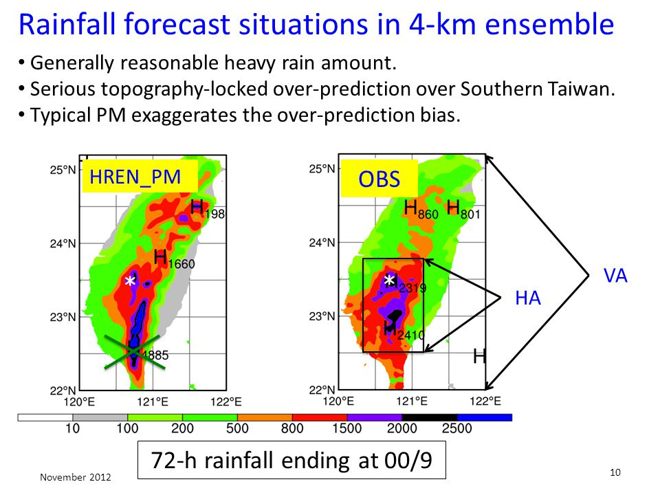 10 November 2012 HREN_PM Rainfall forecast situations in 4-km ensemble Generally reasonable heavy rain amount.