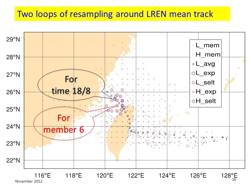 16 November 2012 For time 18/8 For time 18/8 For member 6 For member 6 Two loops of resampling around LREN mean track