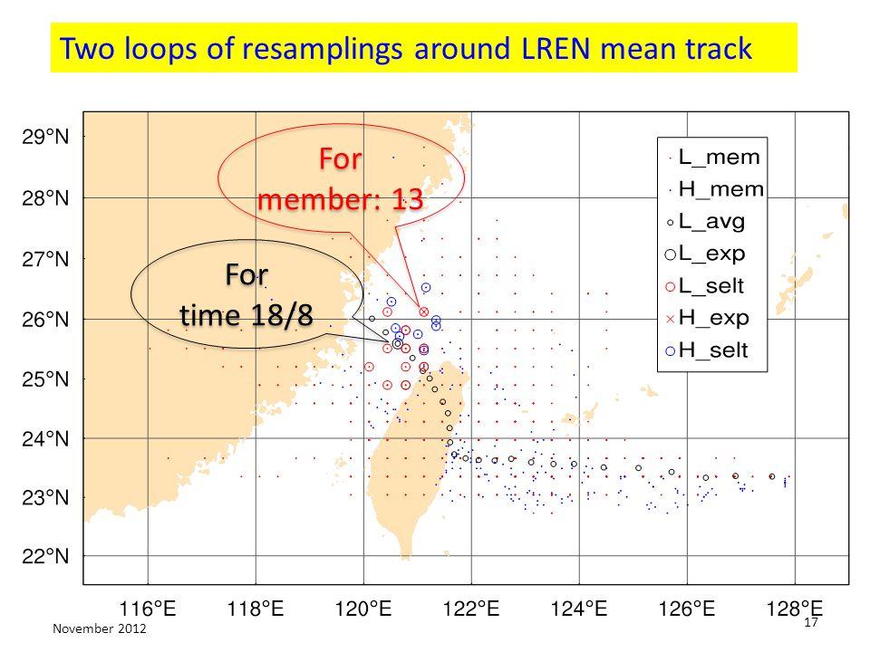 17 November 2012 For member: 13 For member: 13 For time 18/8 For time 18/8 Two loops of resamplings around LREN mean track