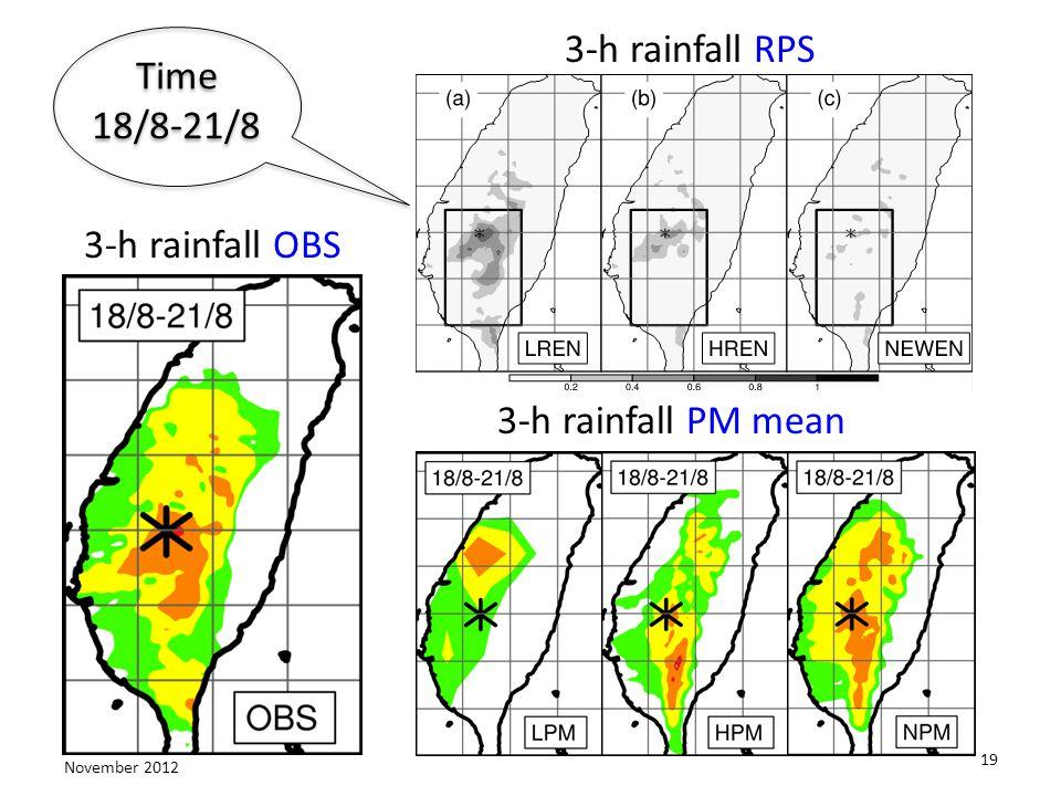 19 November 2012 3-h rainfall RPS 3-h rainfall PM mean 3-h rainfall OBS Time 18/8-21/8 Time 18/8-21/8