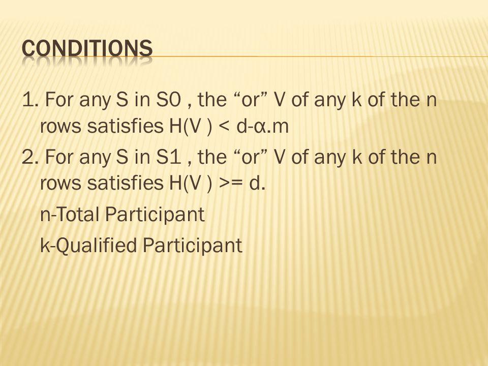 1.For any S in S0, the or V of any k of the n rows satisfies H(V ) < d-α.m 2.