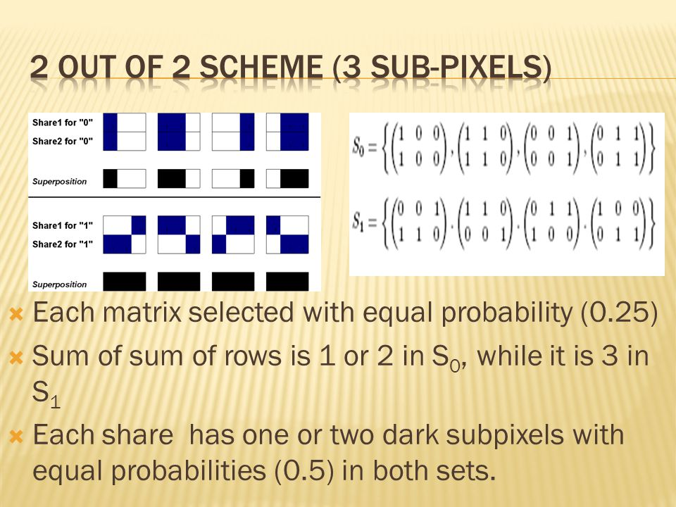 Each matrix selected with equal probability (0.25) Sum of sum of rows is 1 or 2 in S 0, while it is 3 in S 1 Each share has one or two dark subpixels