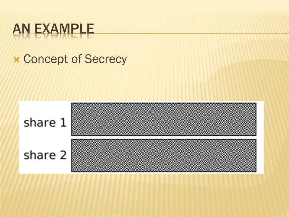 Concept of Secrecy