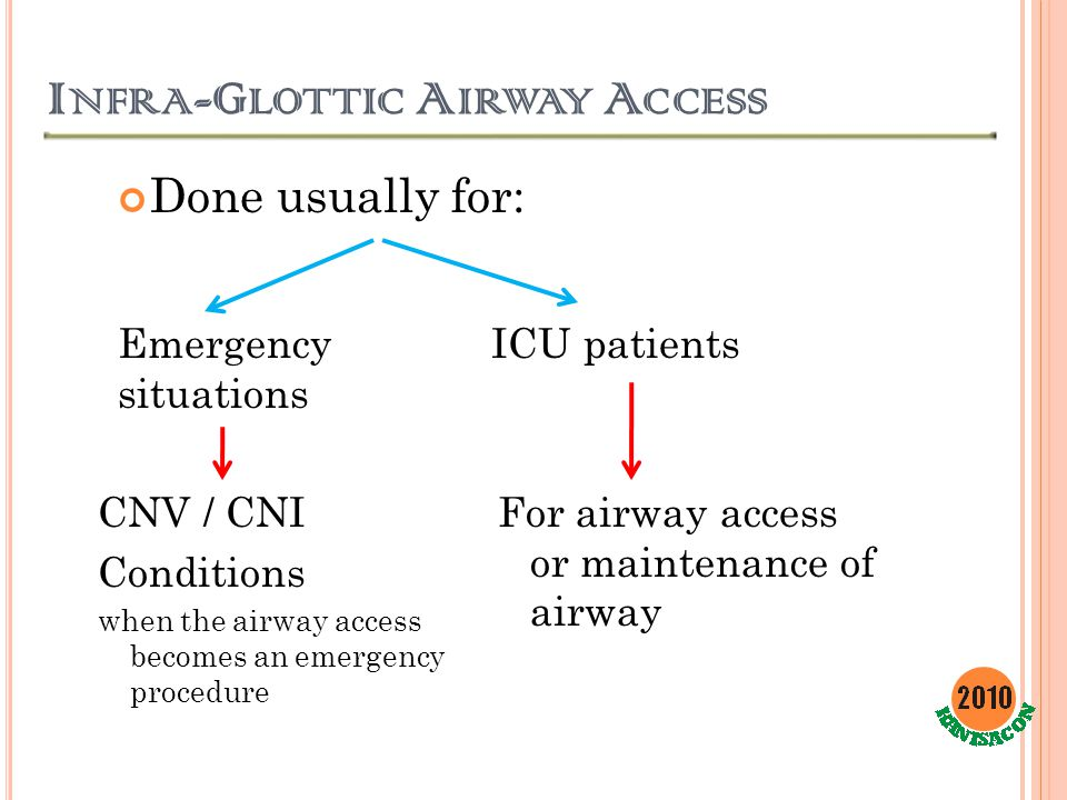 Transtracheal Jet ventilation (TTJV) Used in CNV / CNI situations Surgeries of upper airways Interim procedure till ET is placed 12 – 16 G needle High pressure O 2 source [0.8 – 4 bar] O 2 concentration 30 – 100 % I:E ratio = 1:1 Ventilation frequency = 150 cycles per second Venturi principle involves