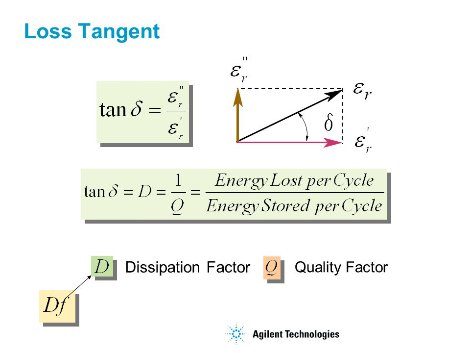 Loss Tangent Dissipation Factor Quality Factor