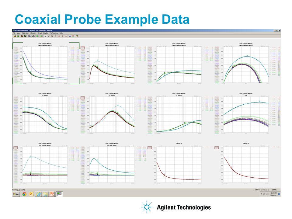 Coaxial Probe Example Data