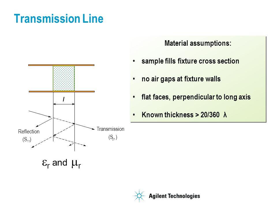 Transmission Line l Reflection (S ) 11 Transmission (S ) 21 Material assumptions: sample fills fixture cross section no air gaps at fixture walls flat