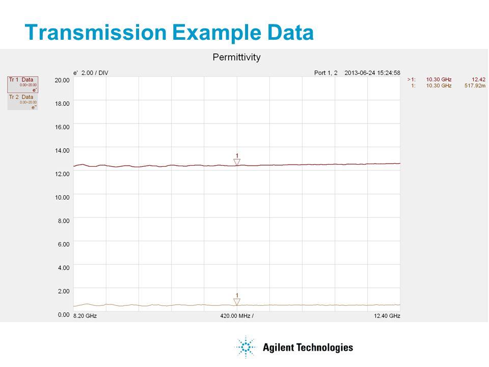 Transmission Example Data