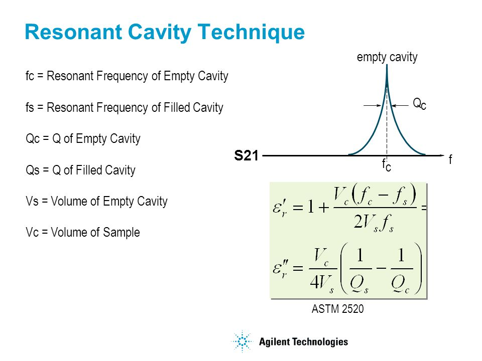 Resonant Cavity Technique f f c Q c empty cavity fc = Resonant Frequency of Empty Cavity fs = Resonant Frequency of Filled Cavity Qc = Q of Empty Cavi