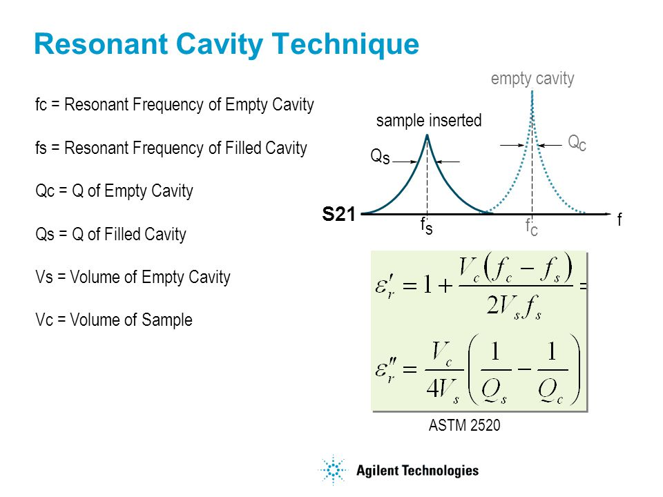 Resonant Cavity Technique Q f s f f c s Q c empty cavity sample inserted fc = Resonant Frequency of Empty Cavity fs = Resonant Frequency of Filled Cavity Qc = Q of Empty Cavity Qs = Q of Filled Cavity Vs = Volume of Empty Cavity Vc = Volume of Sample ASTM 2520 S21