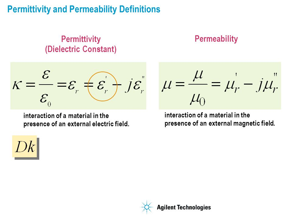 Permittivity and Permeability Definitions interaction of a material in the presence of an external electric field. interaction of a material in the pr