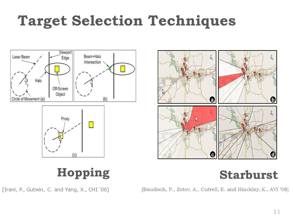 Hopping [Irani, P., Gutwin, C. and Yang, X., CHI 06] 11 [Baudisch, P., Zotov, A., Cutrell, E.
