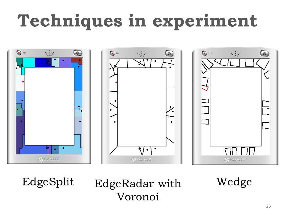 Techniques in experiment EdgeSplit EdgeRadar with Voronoi Wedge 23