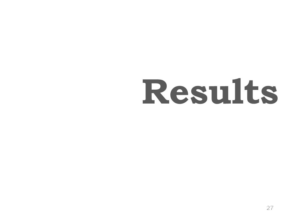 Results 27