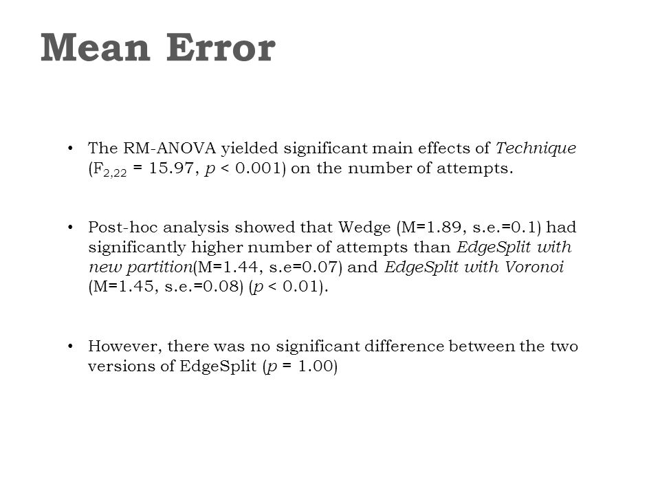 The RM-ANOVA yielded significant main effects of Technique (F 2,22 = 15.97, p < 0.001) on the number of attempts. Post-hoc analysis showed that Wedge