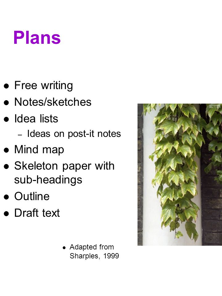 Plans Free writing Notes/sketches Idea lists – Ideas on post-it notes Mind map Skeleton paper with sub-headings Outline Draft text Adapted from Sharpl