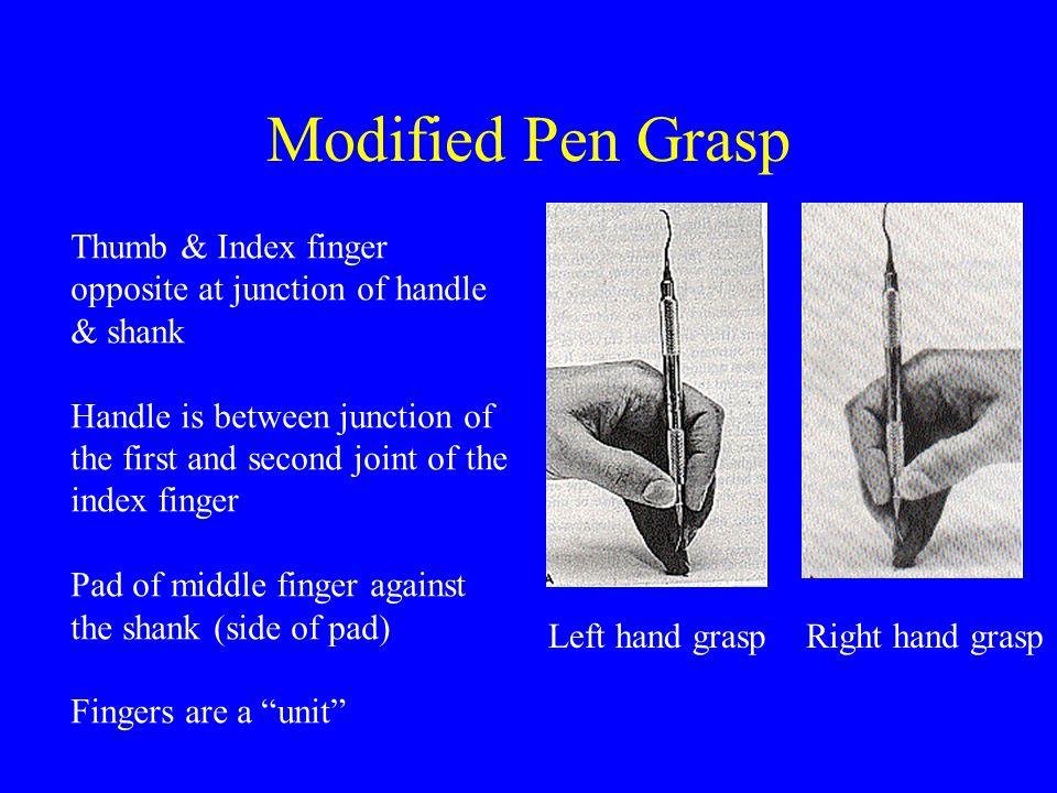 Comparison of Curets & Sickle Blades
