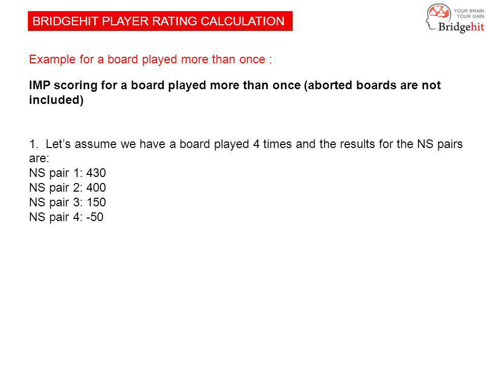 BRIDGEHIT PLAYER RATING CALCULATION Example for a board played more than once : IMP scoring for a board played more than once (aborted boards are not included) 2.
