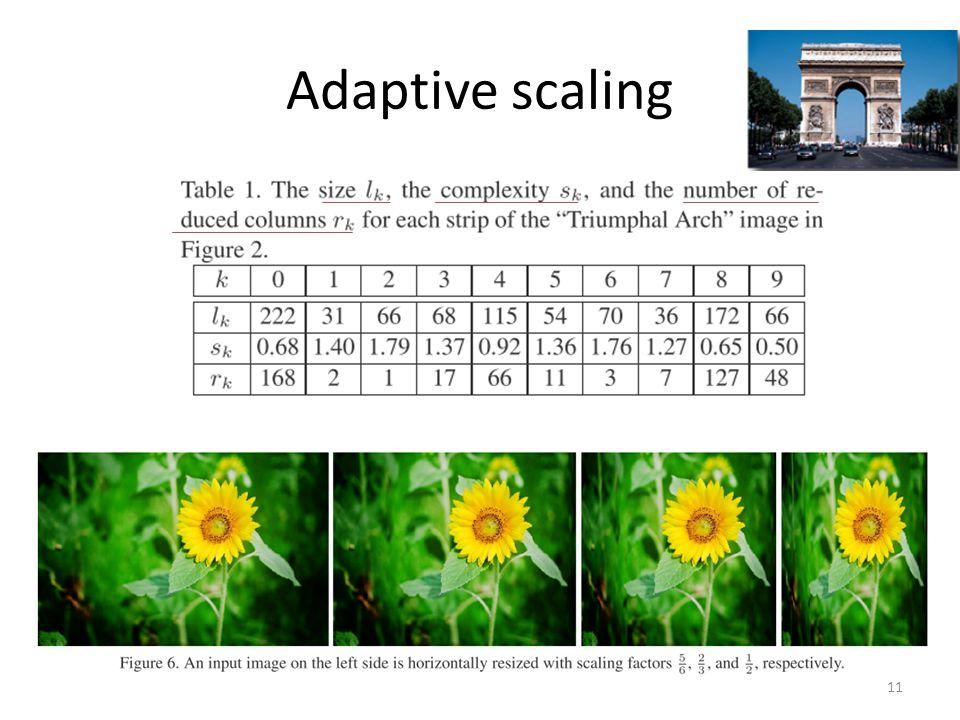 Adaptive scaling 11