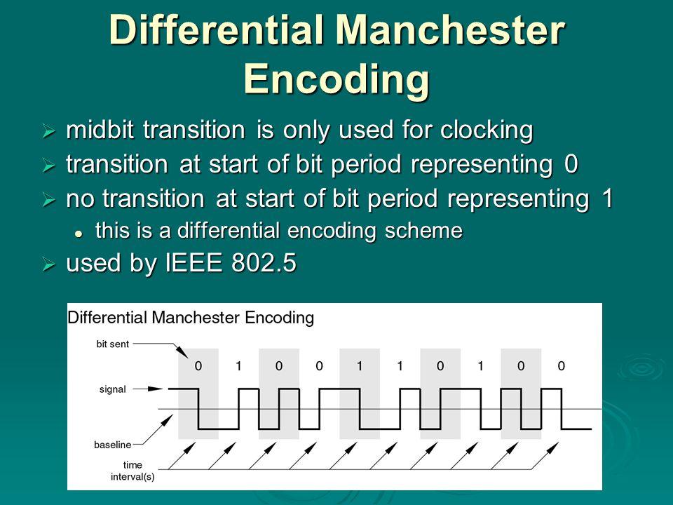 Differential Manchester Encoding midbit transition is only used for clocking midbit transition is only used for clocking transition at start of bit pe