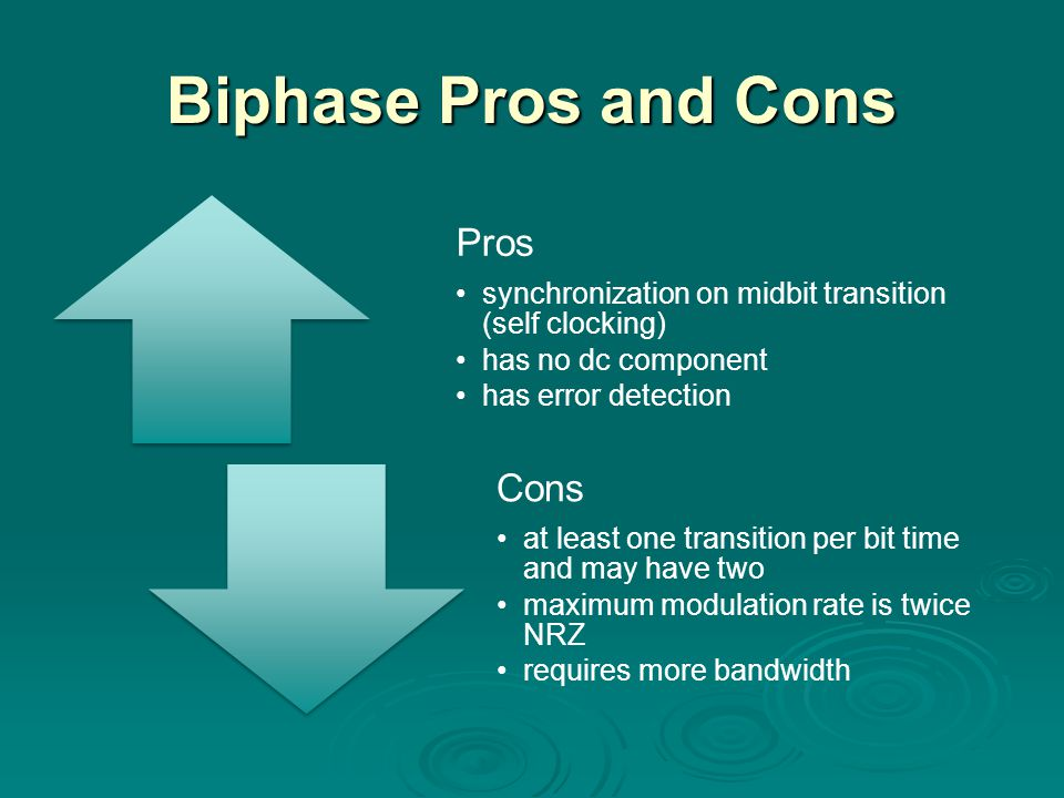 Biphase Pros and Cons Cons at least one transition per bit time and may have two maximum modulation rate is twice NRZ requires more bandwidth Pros syn